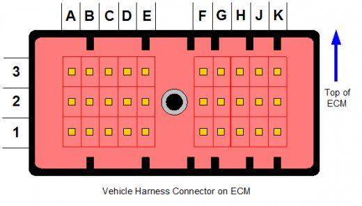 Vehicle Connector On Ddec Ecm Diagrama De Circuito Electrico Diagrama De Circuito Circuito Electrico
