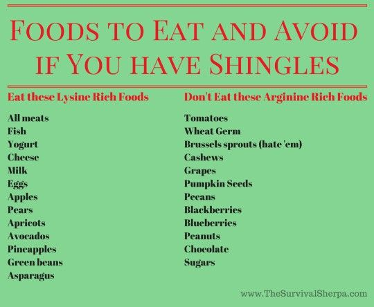 Diet while dealing with shingles