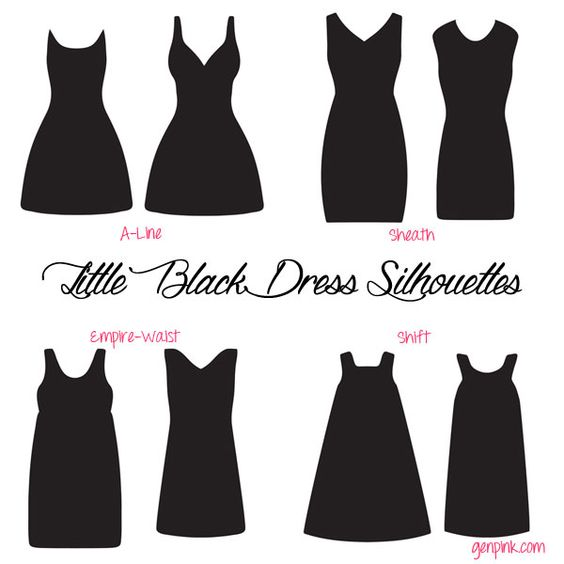 How to pick the perfect Little Black Dress for your body type ...