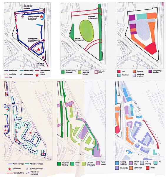 Site Diagram Example: Leeds, Layout And Keys On Pinterest