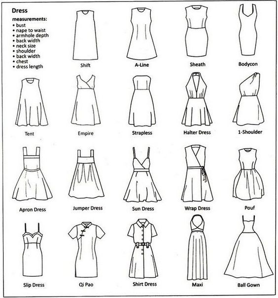 different types of dresses: