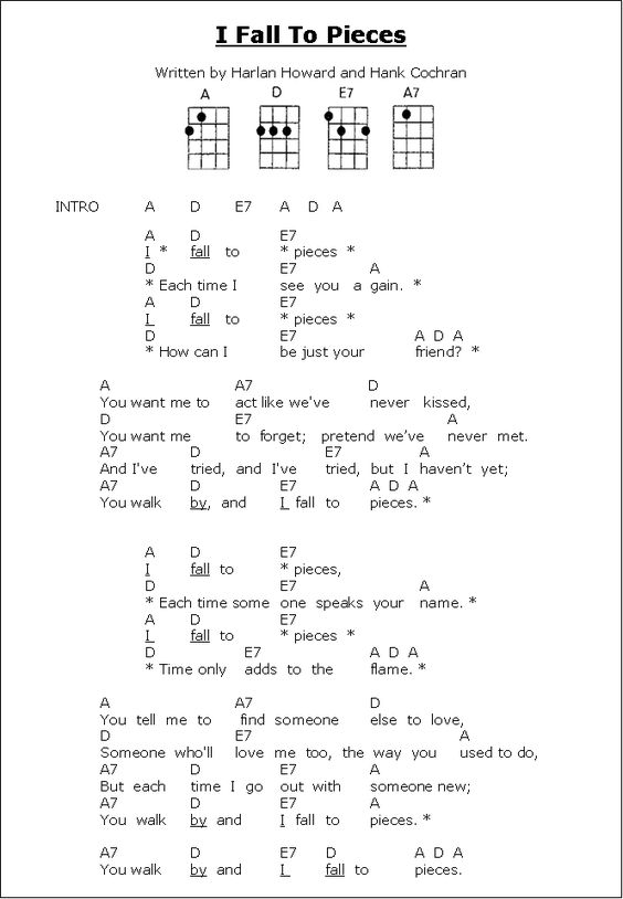 Love Song Lyrics for: Crazy-Patsy Cline with chords for Ukulele ...