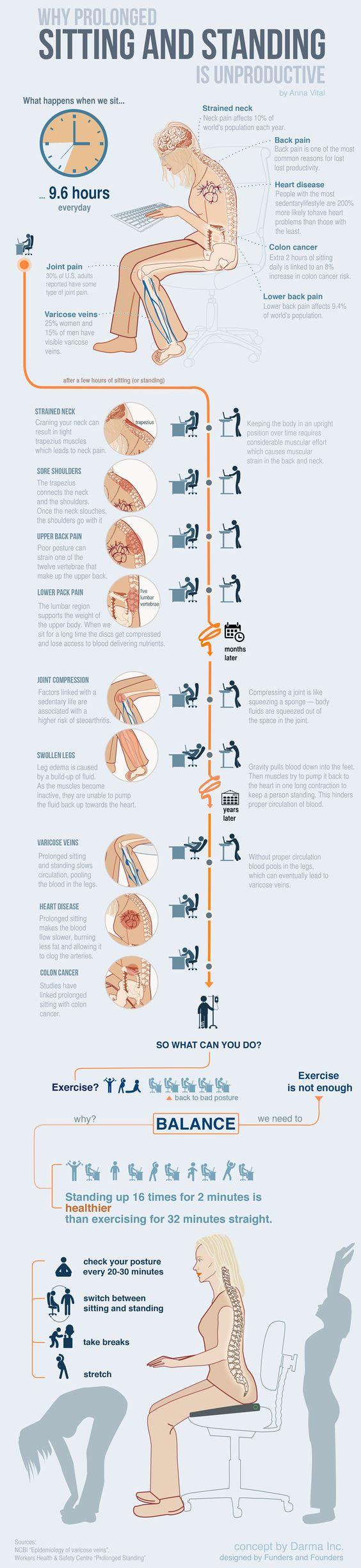 Waarom lang zitten onproductief is [Infographic]   Baaz.nl