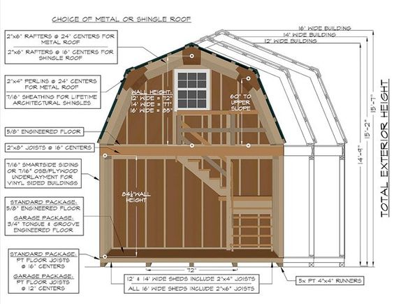Construction specifications on a 2 story gambrel barn from for Dutch barn shed plans
