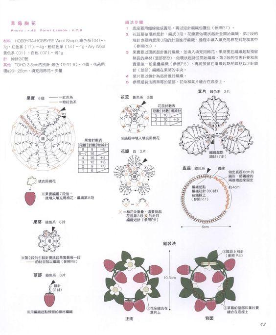 ISSUU - Crochet by vlinderieke: