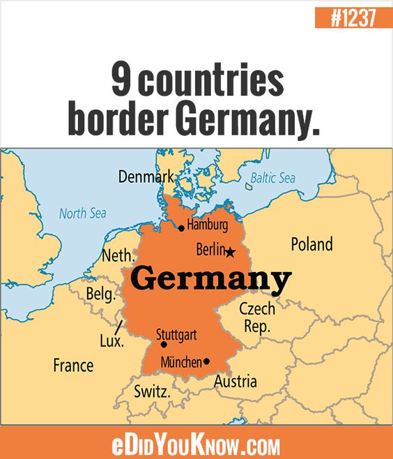 eDidYouKnowcom  9 countries border Germany 1 Denmark 2