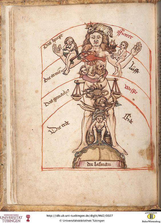 Tübinger Hausbuch: Iatromathematisches Kalenderbuch; die Kunst der Astronomie und Geomantie; Württemberg, [15. Jh.]; Seite: 12v