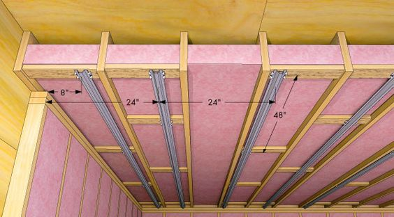 how to sound proof home theater room ceiling