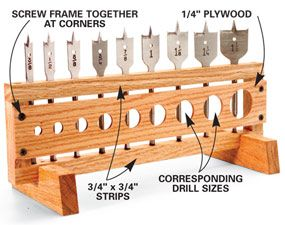It comes with a sizing index to check round work pieces and the bits themselves for drilling the exact corresponding hole.