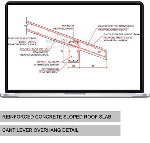 Reinforced Concrete Sloped Roof Slab Overhang Detail Roof Edge Reinforced Concrete Roof