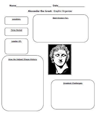 Persuasive essay alexander the great