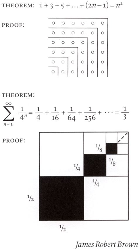 Proofs Without Words Two Algebraic Identities About Series These