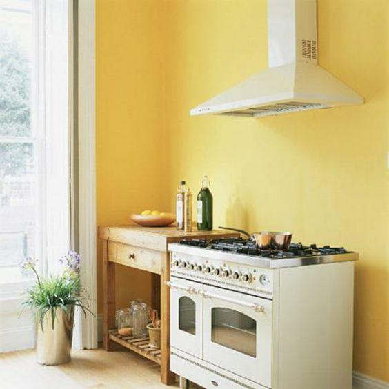 Gelbe wandfarbe in einer kleinen kuche einrichtungsideen for Gelbe küche