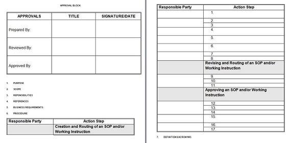 SOP Templates 04 SOP Pinterest Standard operating procedure - sop templates