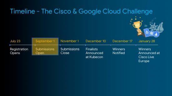 Challenge Your Inner Hybrid Creativity With Cisco And Google Cloud Challenges Cisco Clouds