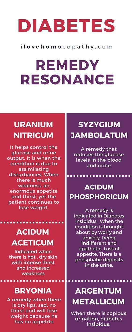 diabetes homeopatía