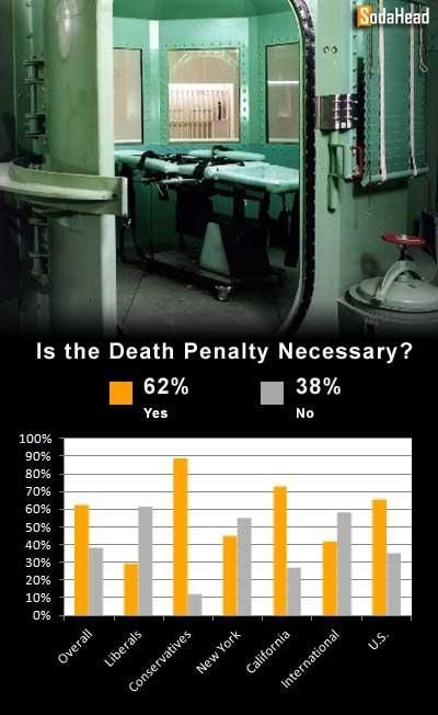 the death penalty opinion essay
