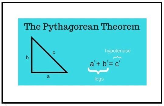 Pengertian Teorema Pythagoras Rumus Dalil Contoh Soal Penjelasan Dalil Pitagoras Bunyi Definisi Teorema Teorema Pythagoras Matematika Kutipan Pendidikan