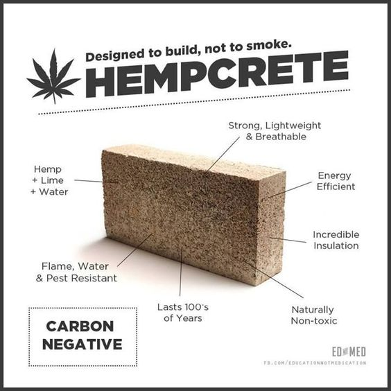 Hempcrete: The Astounding Benefits of Using Hemp to Build Homes | The Galactic Free Press: