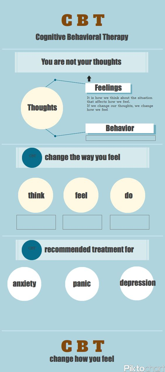 In-Depth: Cognitive Behavioral Therapy