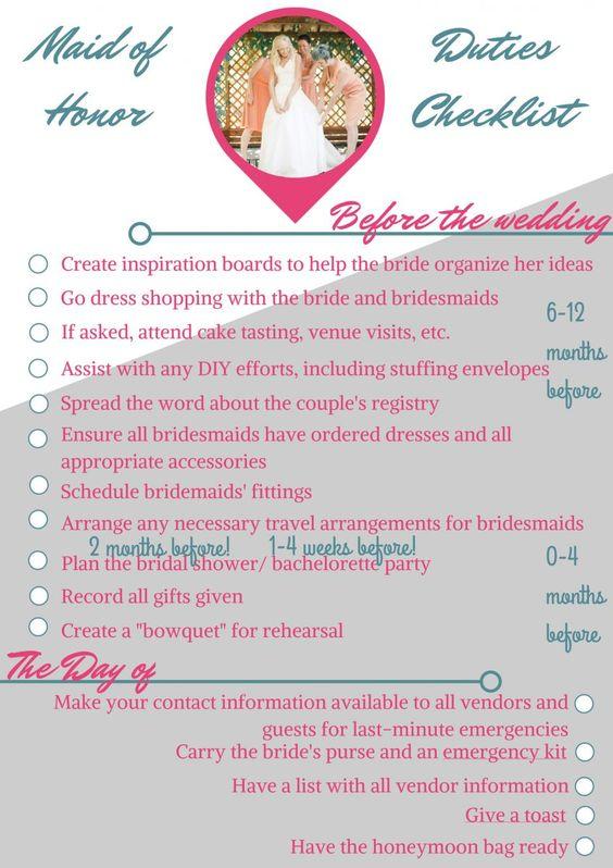 Maid Of Honor Wedding Checklist Maids, Weddings and Wedding - bridal shower checklist