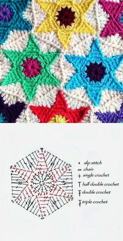Scheme for crocheting a star motif