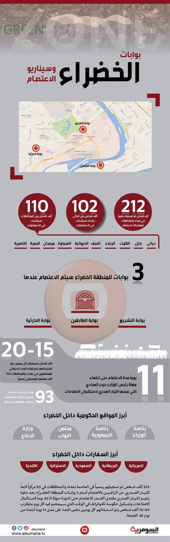 انفوغراف - سيناريو الاعتصام.. 212 ألف معتصم وسفارات محتجزة داخل الخضراء