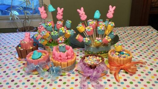 Our edible Easter eats
