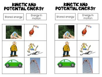 All worksheets potential and kinetic energy worksheets for Energy games for kids