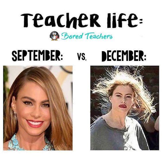 Top 26 Teacher Thanksgiving Memes Bored Teachers Teacher Memes Funny Teacher Humor
