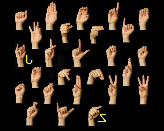 hands: Bucket List, American Sign Language, Asl Alphabet, Abc S, Asl American, Learn Sign Language, Language Abcs, Sign Language Alphabet