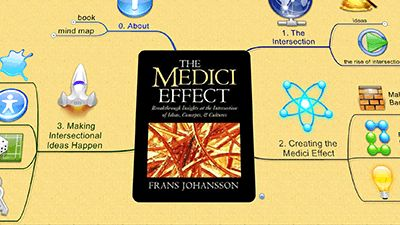 The Medici Effect by Frans Johansson: