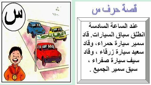 حرف وقصة لتعليم الاطفال حروف الهجاء مجلة الاطفال وا Arabic Kids Arabic Alphabet For Kids Interactive Writing