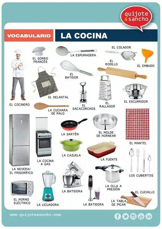 Cocinar la cocina ficha de vocabulario cosillas para for Cocina para cocinar