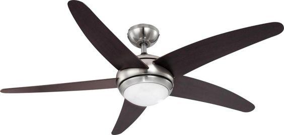 http://www.cht-cottbus.de/globo-fabiola-ventilator-metall-nickel-matt-glas-blaetter-wenge-1xr7s-art-nr-0306.htm