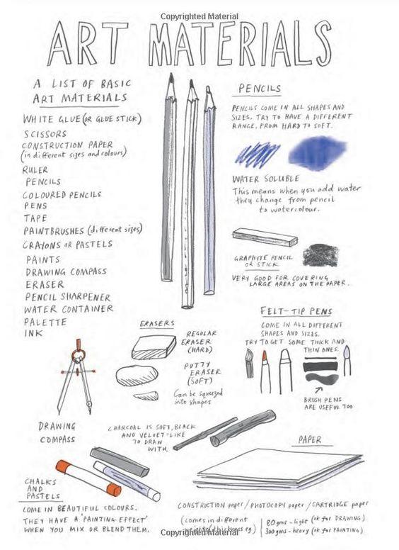 Draw Paint Print like the Great Artists: Marion Deuchars: 9781780672816: Amazon.com: Books