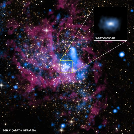 Supermassive Black Hole Sagittarius A*. A pair of researchers suggest black holes at center of galaxies might instead be wormholes.