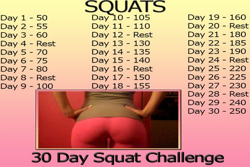 Squats Exercise – Squat Challenge 30 Days to a Bigger Butt Do not make the mistake of thinking this challenge can only start on the first of the month. The date does not matter, what matters …