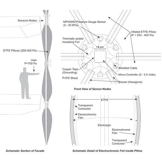 membrane etfe