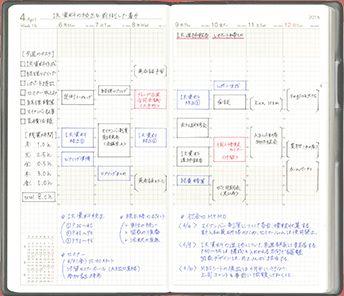 SERIES NOLTY® JMAM 日本能率協会マネジメントセンター