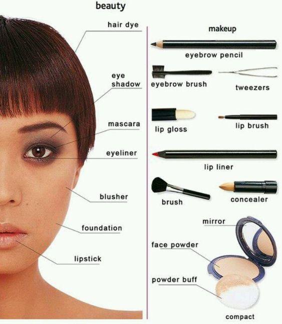 English - Make up Vocabulary