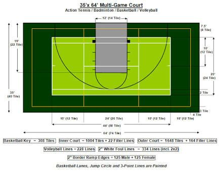 Pinterest the world s catalog of ideas for Home basketball court size