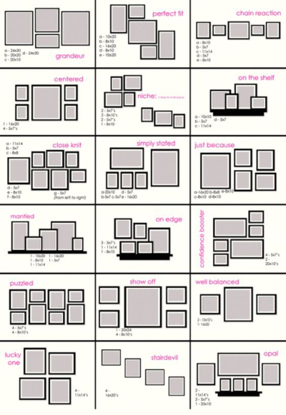 Pin By Helen Melland On Decor Frame Wall Collage Room Arrangement Ideas Large Wall Decor