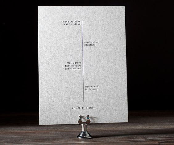 Wedding Wisdom - Crafting The Perfectly Worded Wedding Invitation