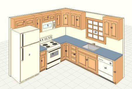 This layout features a lot of cabinets in a very light color of wood. It definitely creates a functional layout that will be easy to use and convenient for anyone.