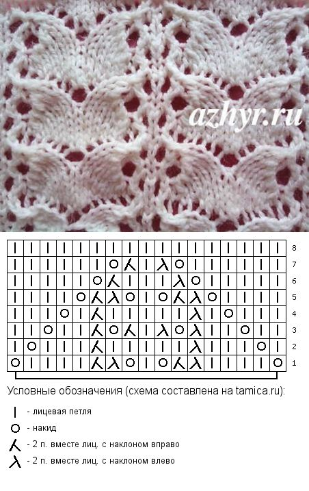 Lace knit pattern: