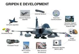 Image result for advanced gripen