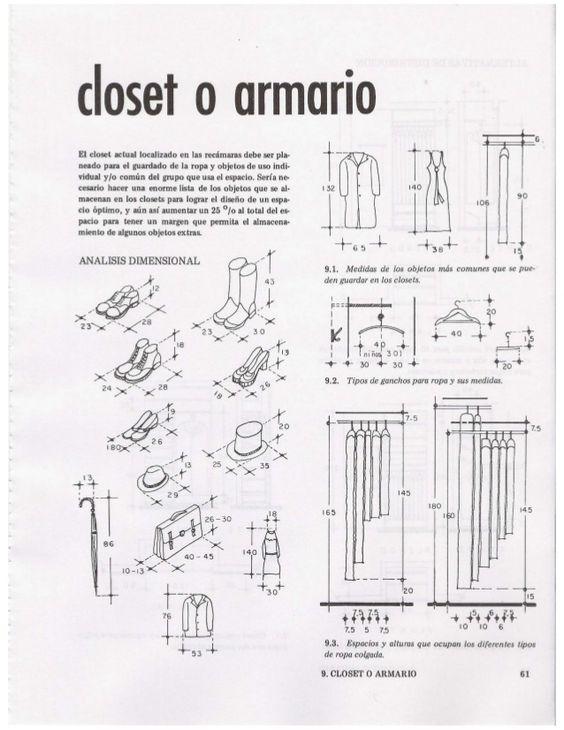 Pinterest the world s catalog of ideas for Closet para recamaras