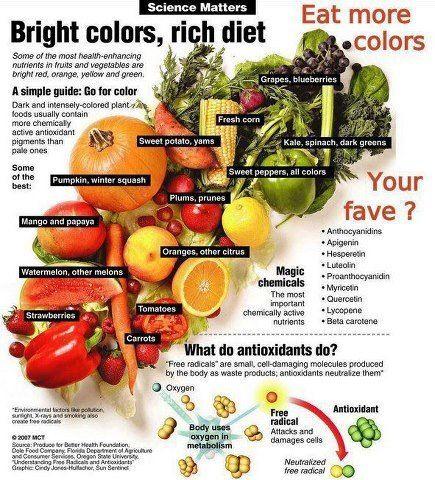 Bright colors, rich diet