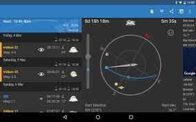 ISS Detector - Búsqueda de Google